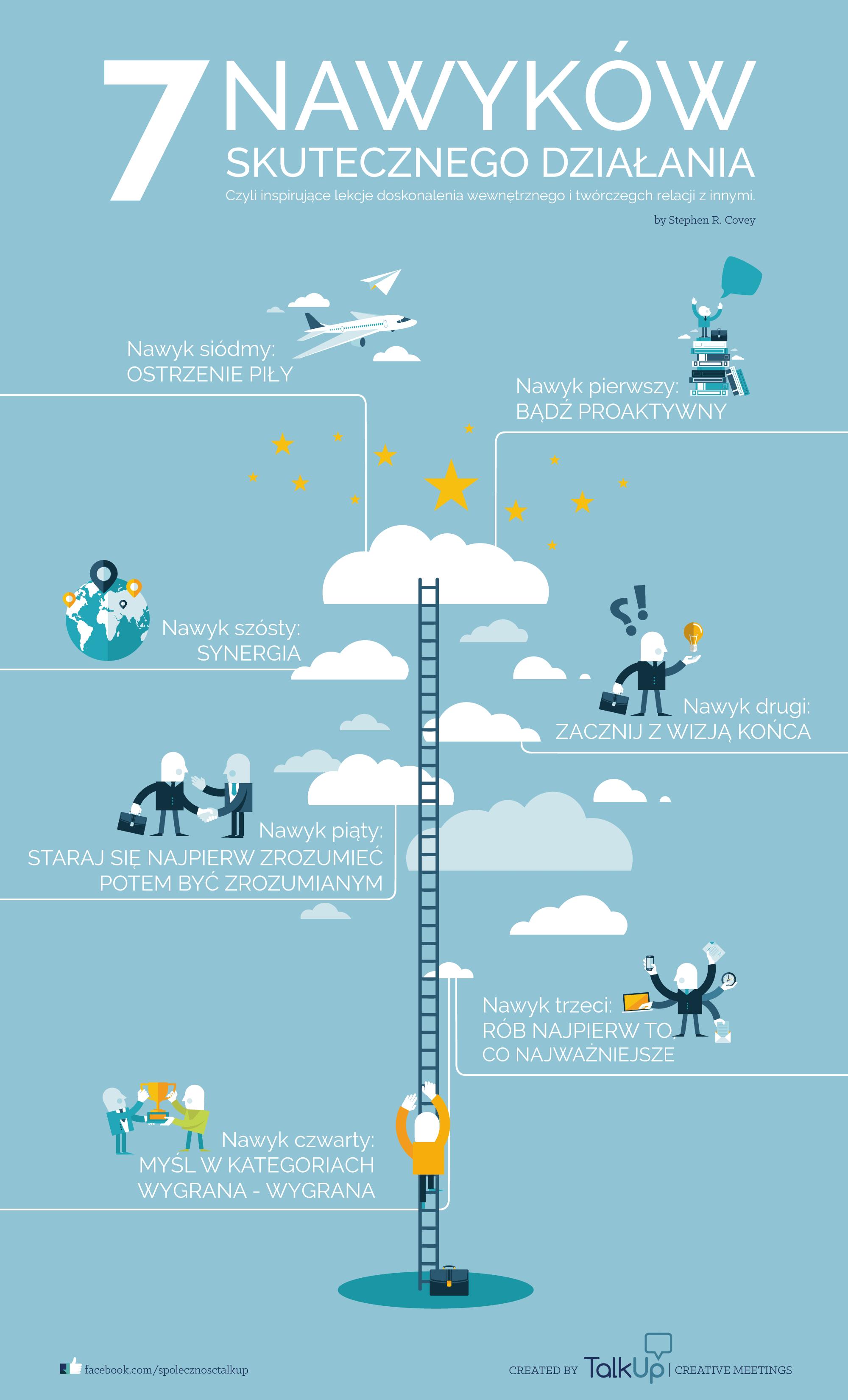 7 nawyków skutecznego działania